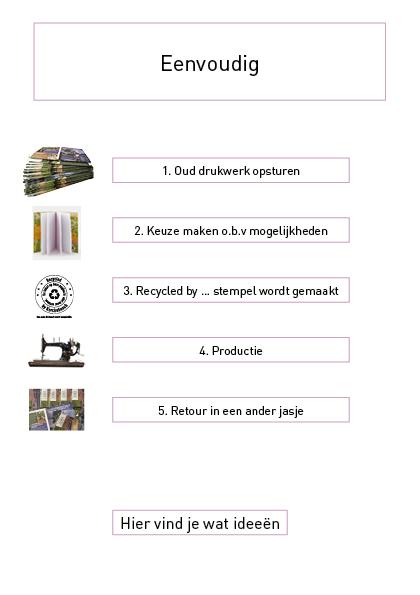 Wat_te_doen_met_Oud_Drukwerk3