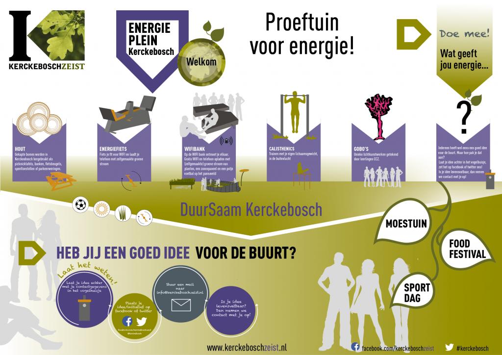 Infographic_Energieplein